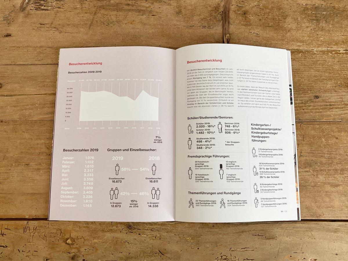 stiftung adenauer jahresbericht design